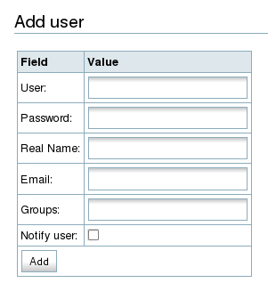 User add/edit form, with Real Name field immediately following single Password field.
